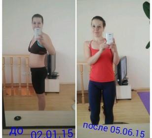 сцене могут безуглеводная диета отзывы фото до и после повседневные