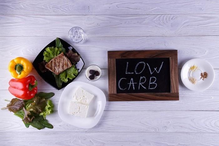 Низкоуглеводная диета скорость похудения