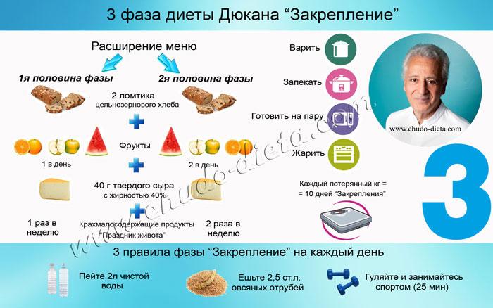 диета дюкана 3 этап закрепление