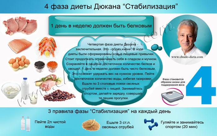 Первый этап диеты дюкана продукты