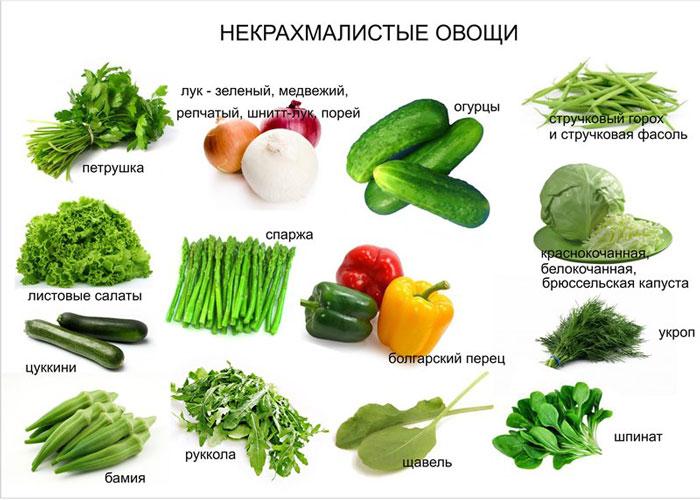 Все что относится к овощям