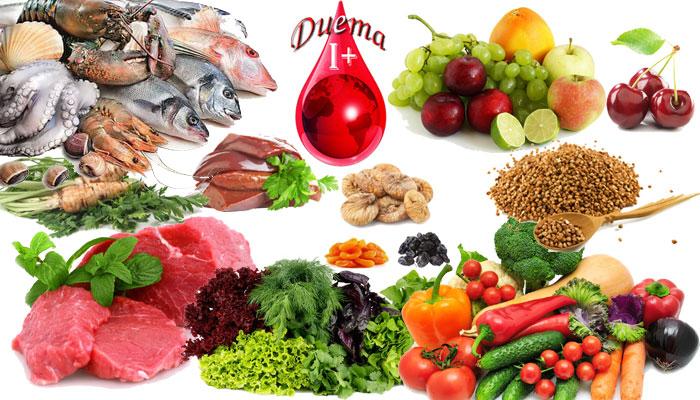 Диета по группе крови 2 положительная таблица продуктов