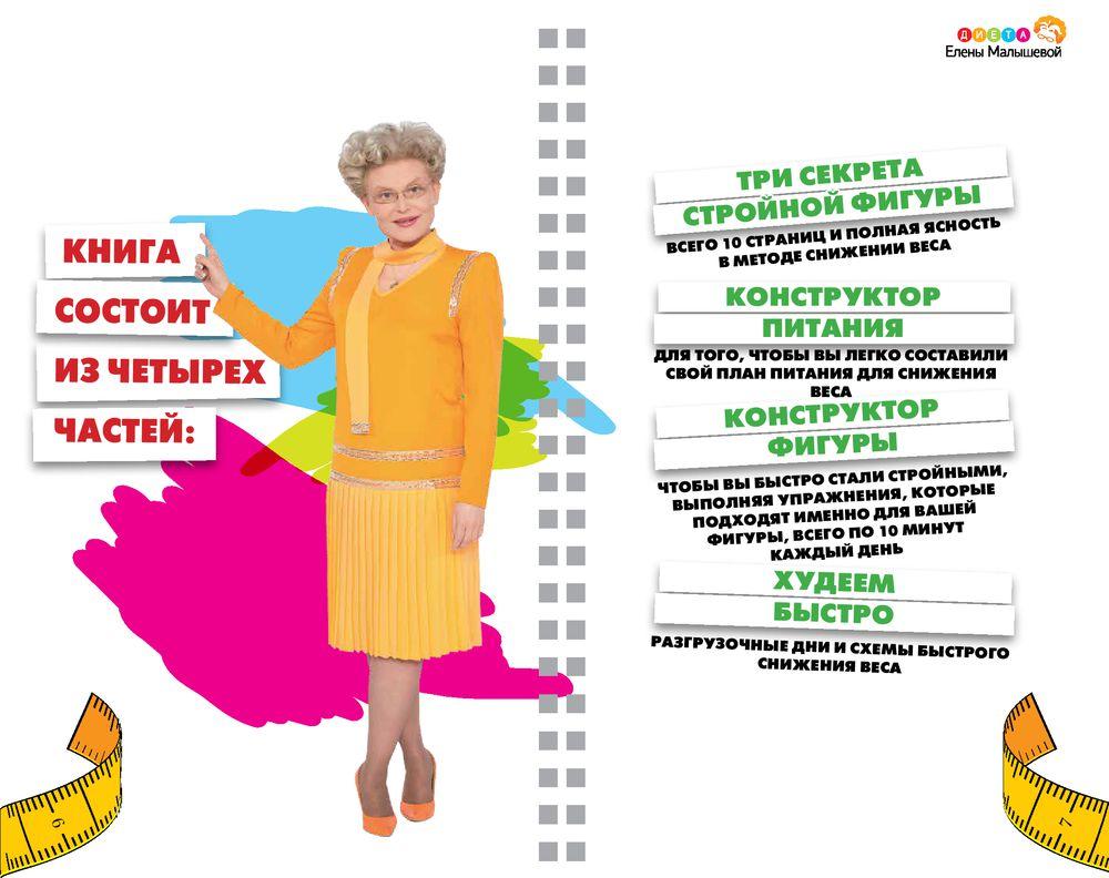 За первый день диеты Елена Малышева сбросила 1,6 кг: рекомендации ведущей на 2-й день, видео
