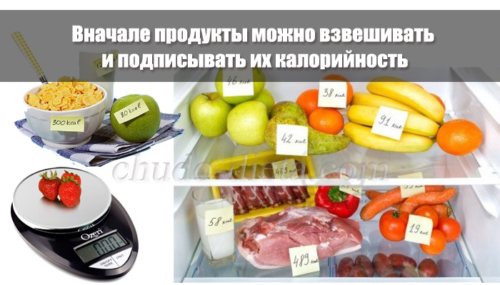 Низкокалорийная диета отзывы похудевших