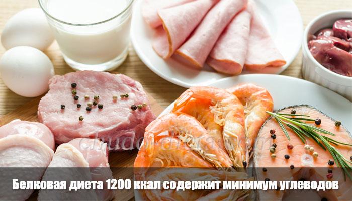 рецепты блюд диета 1200 ккал