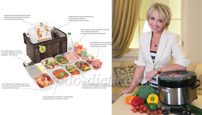 Королевская диета