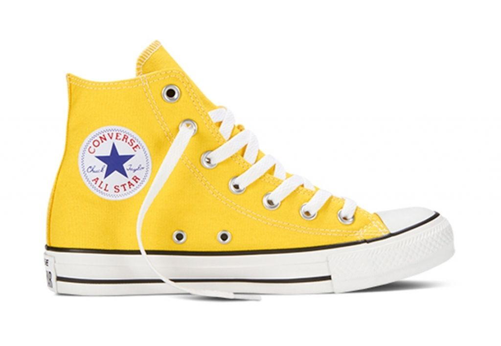 Вещи стильная одежда обувь
